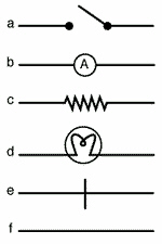 SNC 1D Electricity Study Guide