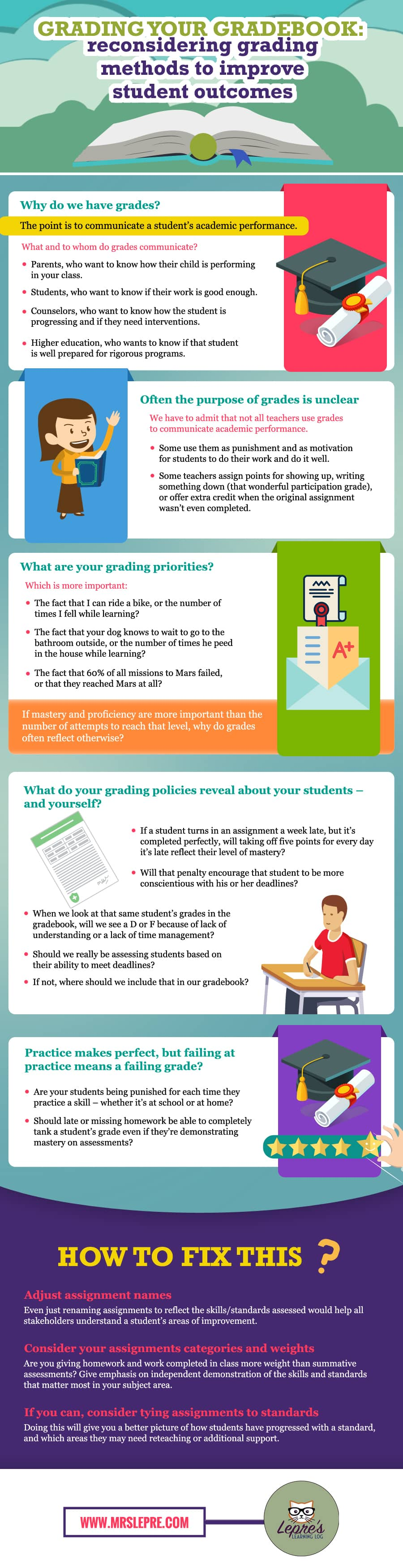 Are your grading policies serving your students? Grades should reflect student learning and progress, not their ability to meet deadlines. standards based grading | grading methods | how I grade | why I grade | what is the point of grades | how to grade