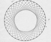 Parabolic Curve - Mrs. Milewski's Digital Classroom