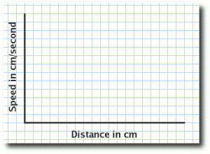 speed v distance