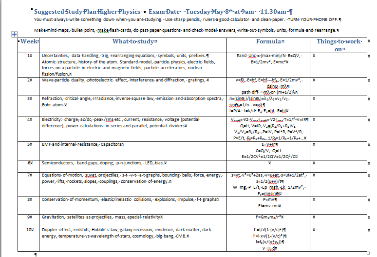 Revision Plan Higher National 6