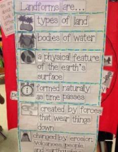 Landforms anchor chart for kindergarten also must make charts social studies mrs richardson   class rh mrsrichardsonsclass