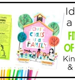 Ideas for a Virtual First Day of School: Kindergarten \u0026 1st Grade - Mrs.  Richardson's Class [ 633 x 1265 Pixel ]