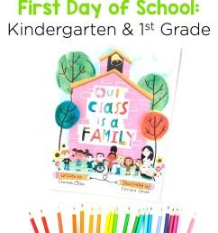 Ideas for a Virtual First Day of School: Kindergarten \u0026 1st Grade - Mrs.  Richardson's Class [ 1637 x 1265 Pixel ]