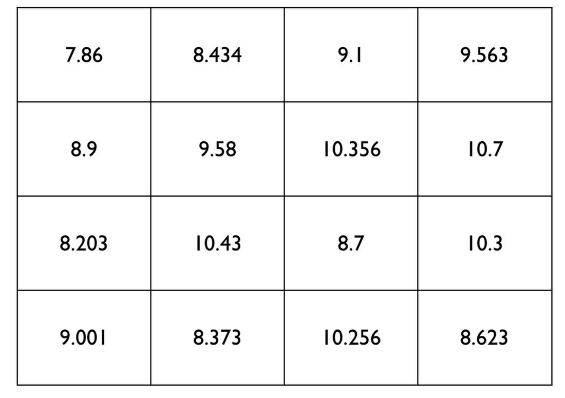 Decimal Numbers