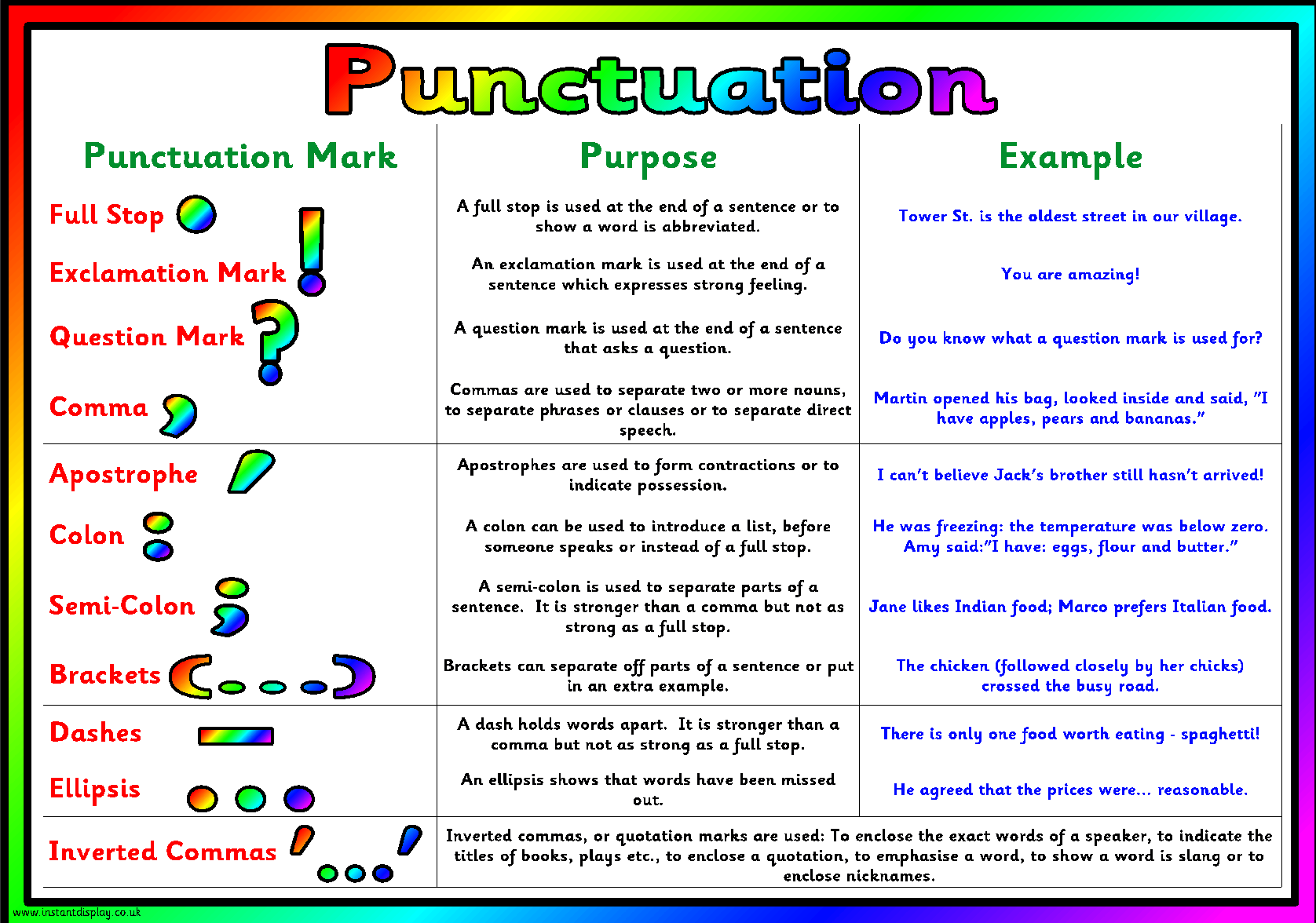 Punctuation Vcop Kung Fu