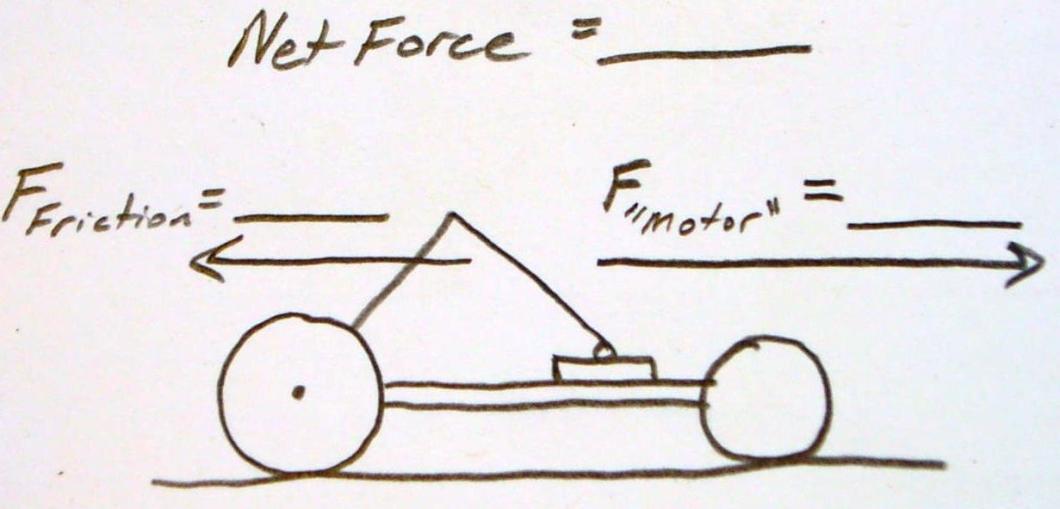 Mousetrap Car Force Diagram Carbk