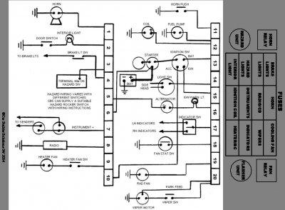Universal säkring / reläbox (färdigmonterad med manual