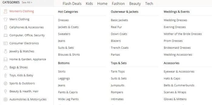 AliIExpress Categories Ideas