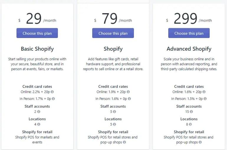 Shopify Plans
