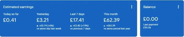 My Google Adsense Earning