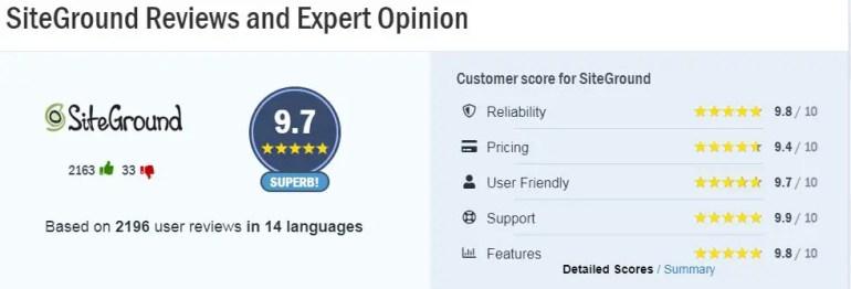 HOstAdvice SiteGround Reviews