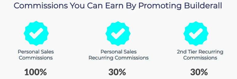 Builderall Affiliate comission