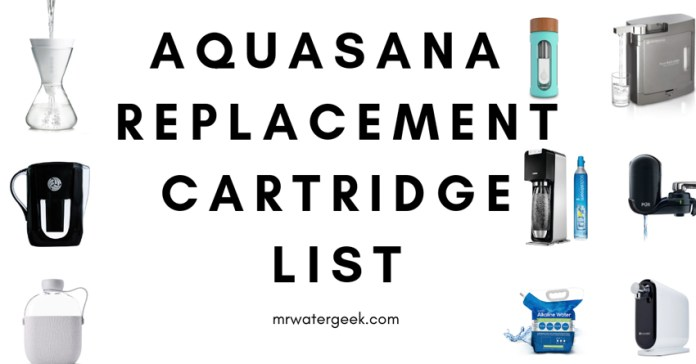 Find The Right Aquasana Filter Replacement (Without MISTAKES)