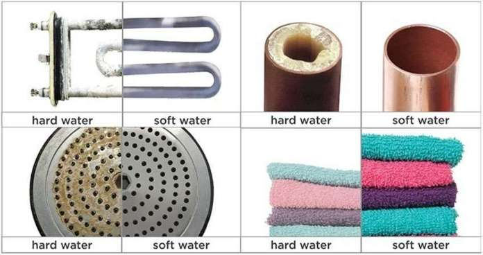 Here is How To Get The BEST Water Softener Systems