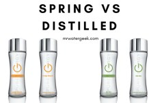 Spring Water vs Distilled Water: Which is the Healthiest and BEST to Drink?