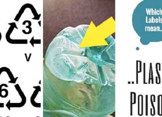 Avoid Plastic Poison: What you must check before you buy bottle water