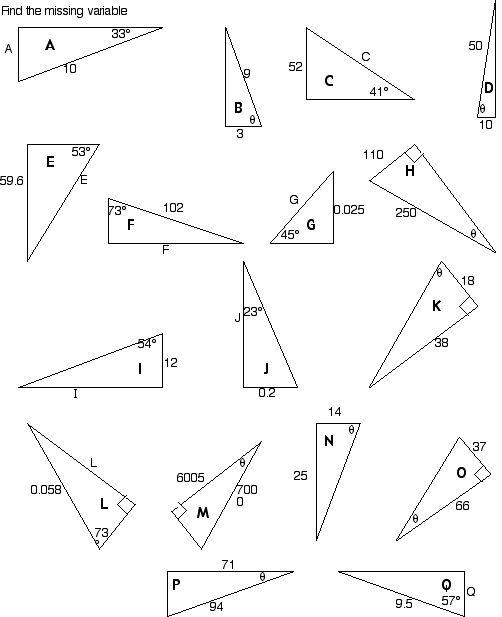 AHS; Vectors and Trig Worksheets