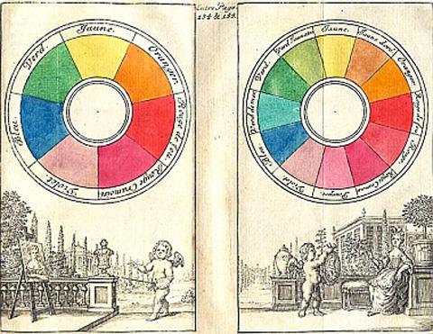 Boutet's Colour Circles
