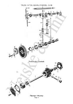 Willys 6 Cylinder Engine 3 Cylinder Engine Wiring Diagram