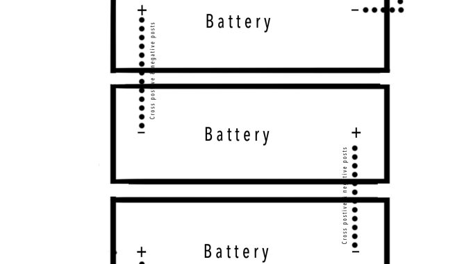 Rigging Tip Battery Series