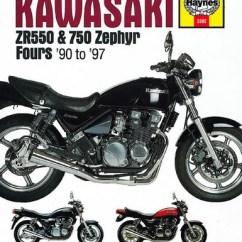 Motor Wiring Diagrams Vw Beetle Diagram 1973 Haynes Manual - Kawasaki Zephyr 550 And 750 3382 Msa-direct