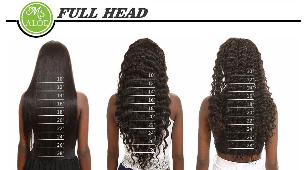Full head