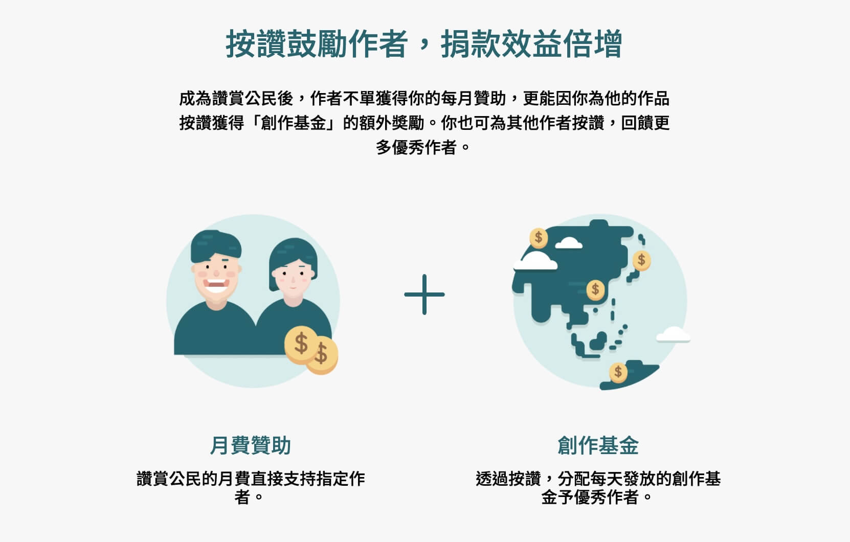 likecoin-2