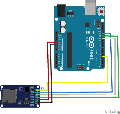 small resolution of schematic view of pin layout