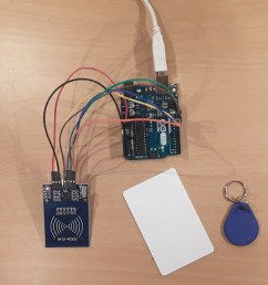 setup of this tutorial rfid reader and two rfid tags  [ 1280 x 720 Pixel ]