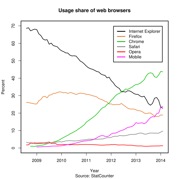 browser-stat