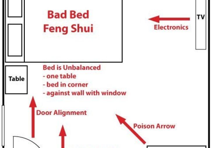 Feng Shui For Bedroom