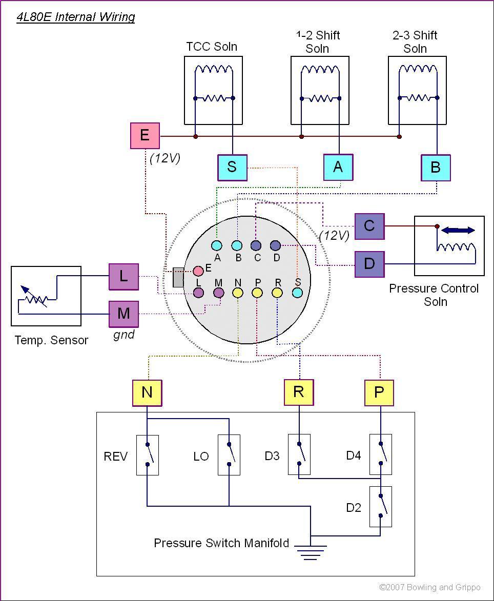 4l80e wiring harness diagram
