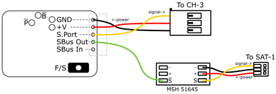 RXSR to IKON2 Inverter