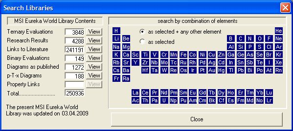 periodic elements diagram auto page alarm wiring phase evaluations in msi eureka search the table for information