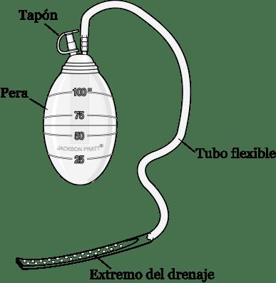 DRENAJE DE JACKSON-PRATT PDF