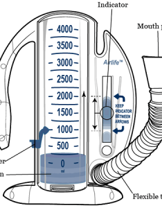 Incentive spirometer also how to use your memorial sloan kettering rh mskcc