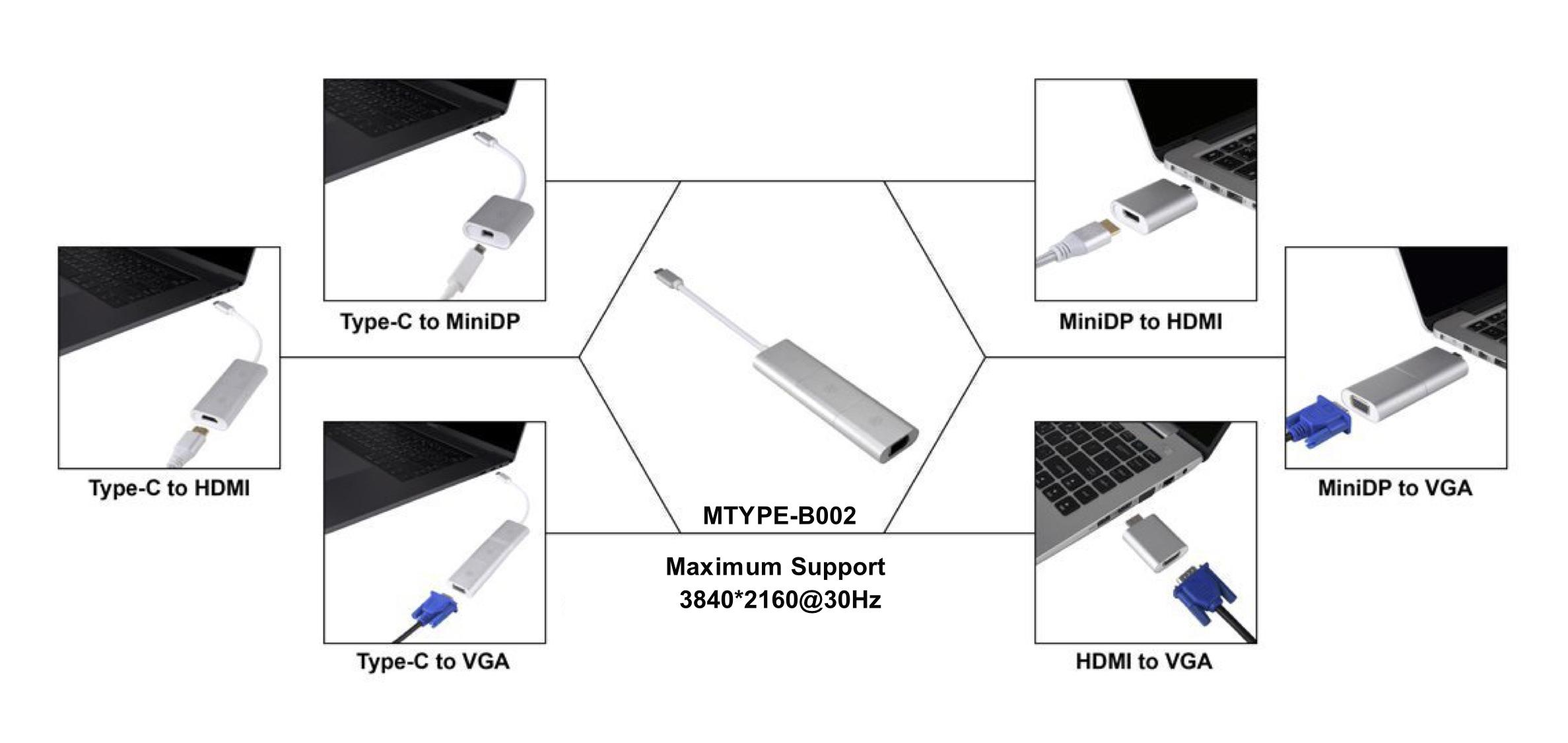 Macbook Pro Mini Displayport To Hdmi Wiring Diagram Wiring Diagram