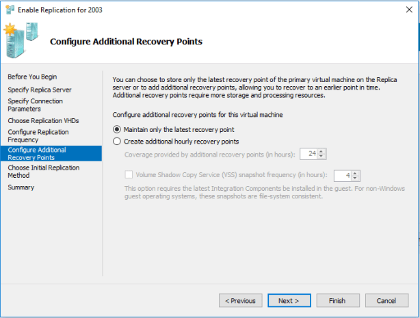 VMReplication Recovery Point