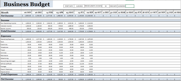 18 free business budget templates ms office documents business budget template wajeb Gallery