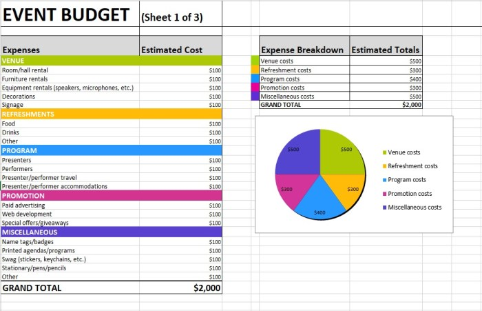 15 Free Event Budget Templates Ms Office Documents