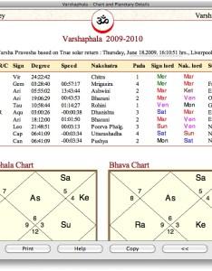 Worksheet also vedic astrology software parashara   light rh msp online