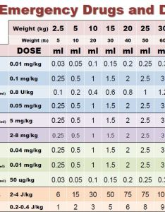 Cpr drugs and doses table veterinary dosing chart also update on what we can learn from the recover initiative rh mspca