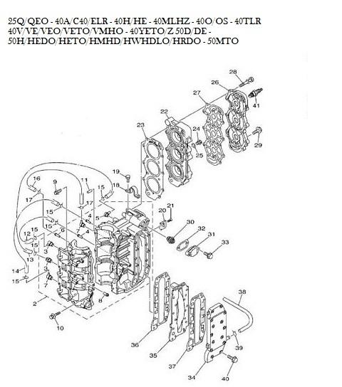 Blok onderdelen Yamaha 40 pk (3 cilinder) buitenboordmotor
