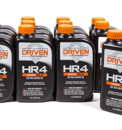hr4 12pk 10w30 syntheti discontinued 1 17 discontinued [ 1350 x 900 Pixel ]