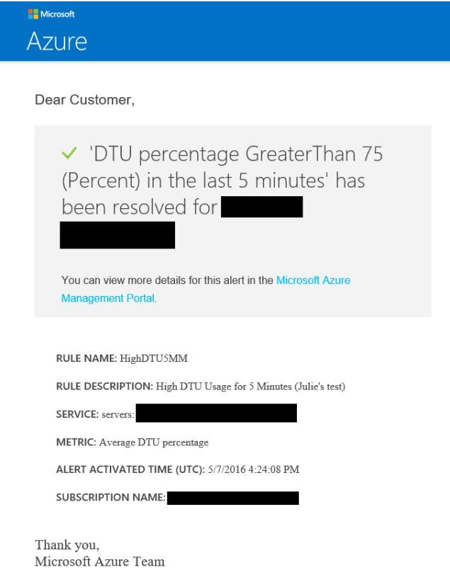 Alert Resolved Email