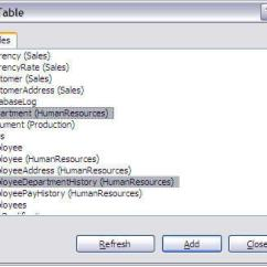Database Diagram Visual Studio 2013 Ttt For 0 8 Carbon Steel Getting Started With Sql Server Diagrams Select Single Or Multiple Tables That Are Required To Be Added In The And Click Add Button