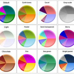 Color Combinations For Diagram Wiring Three Way Switch Different Ways To Create Custom Colors Charts In Sql Server Before We Start Looking At Approaches Here Is A Quick Look The Pre Defined Palettes Just Get Feel Of How They Like