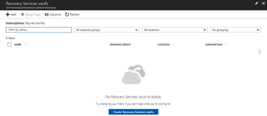 Azure SQL Database Backup and Restore Overview