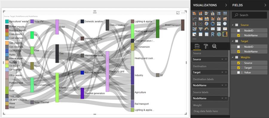 what is an energy level diagram hss wiring seymour duncan analyze entity data flow in power bi desktop using sankey charts